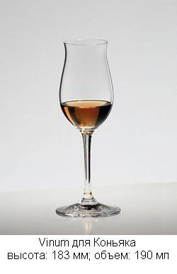 Бокалы для вина – функциональные и правильные бокалы под вино